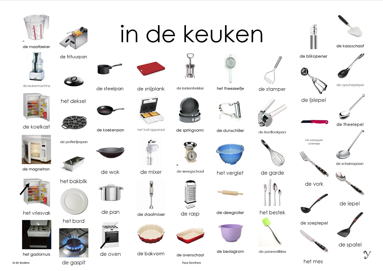 Mini loco themas spelen en leren - De keuken ...